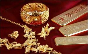 廈門黃金回收