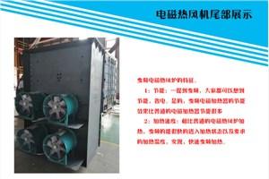 电磁热风机特征