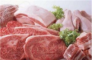 进口食品报关流程是什么