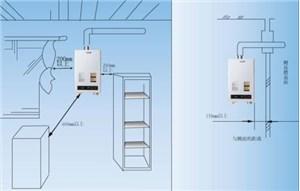 冷凝壁挂炉和普通壁挂炉的差异在哪里?
