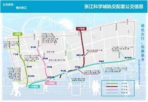 张江科学城轨交配套公交信息