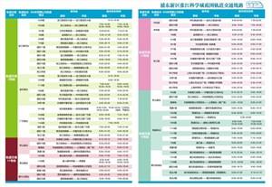 浦东新区张江科学城范围轨道交通线路