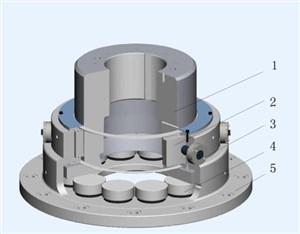 滑动轴承的装配方式有哪些?