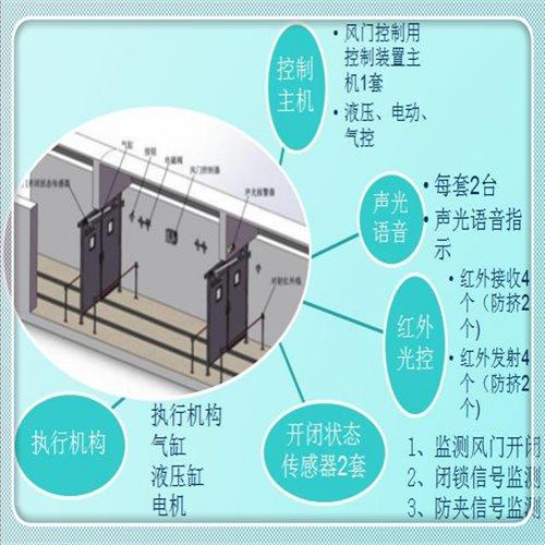 矿用风门气动控制装置